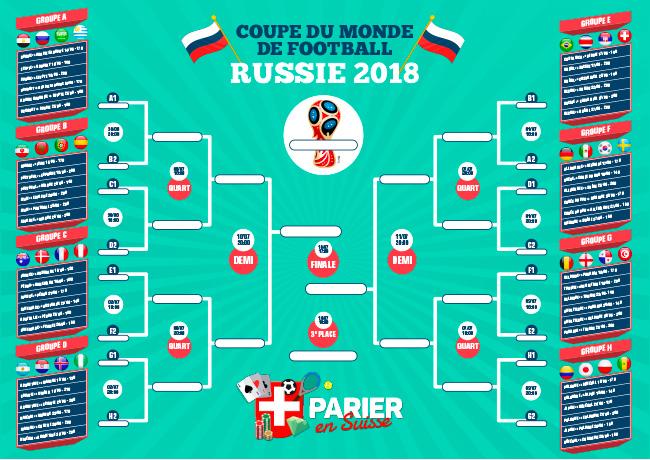 Calendrier coupe du monde 2018 cadeau calendrier - Tableau phase finale coupe du monde 2014 ...