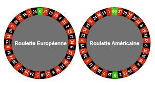 Make money online roulette